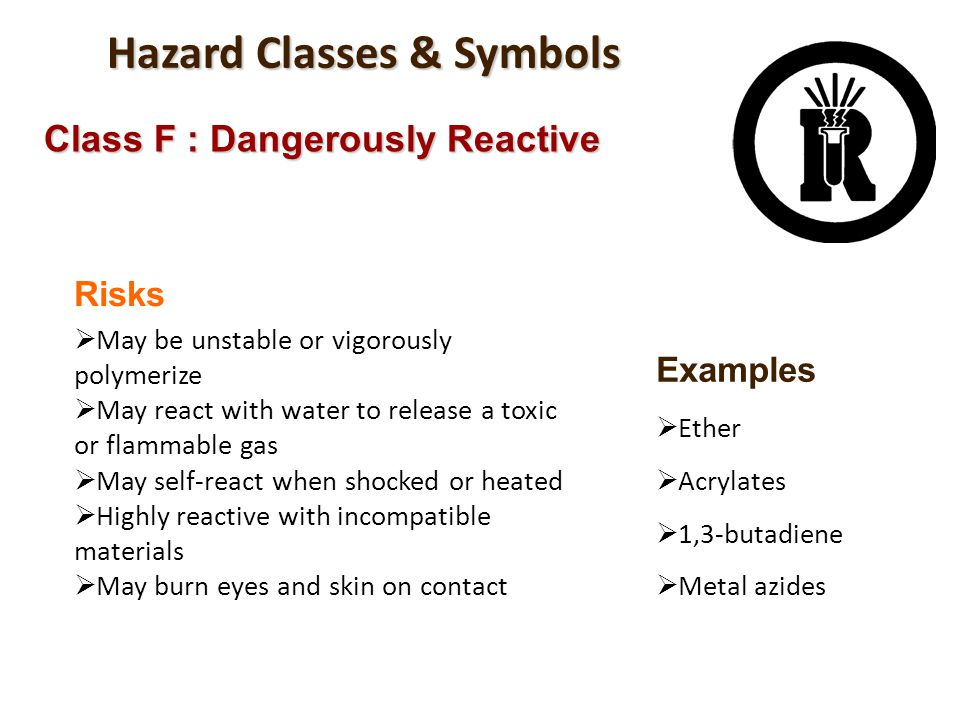 Hazard Classes & Symbols