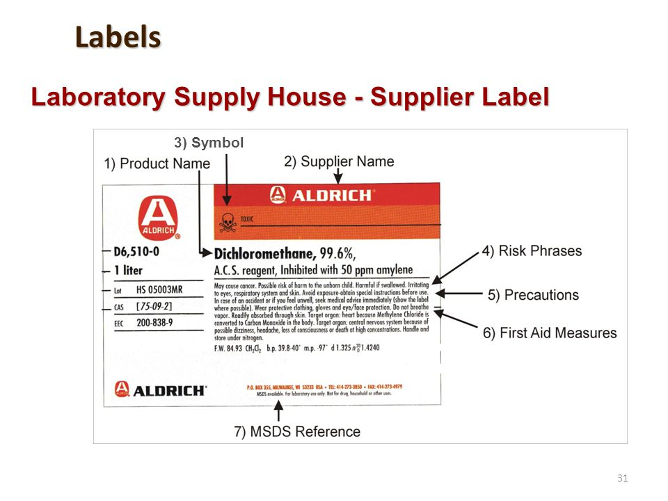 Labels Laboratory Supply House - Supplier Label 3) Symbol