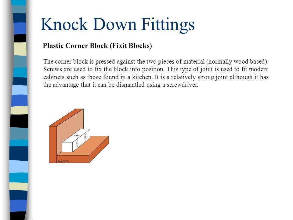 Knock Down Fittings Plastic Corner Block (Fixit Blocks)