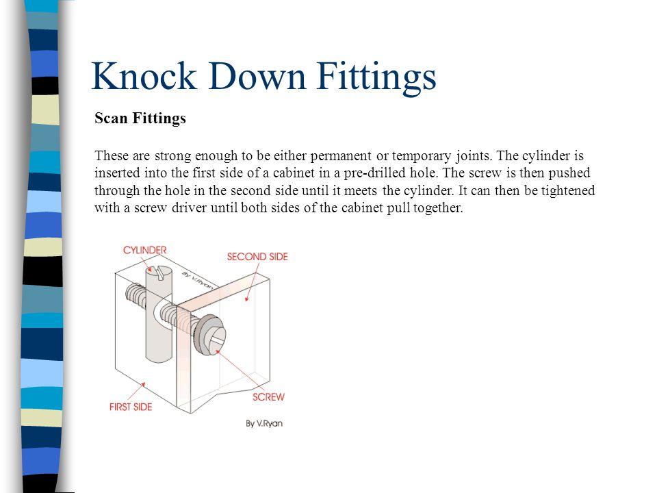 Knock Down Fittings Scan Fittings