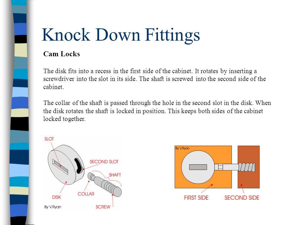 Knock Down Fittings Cam Locks