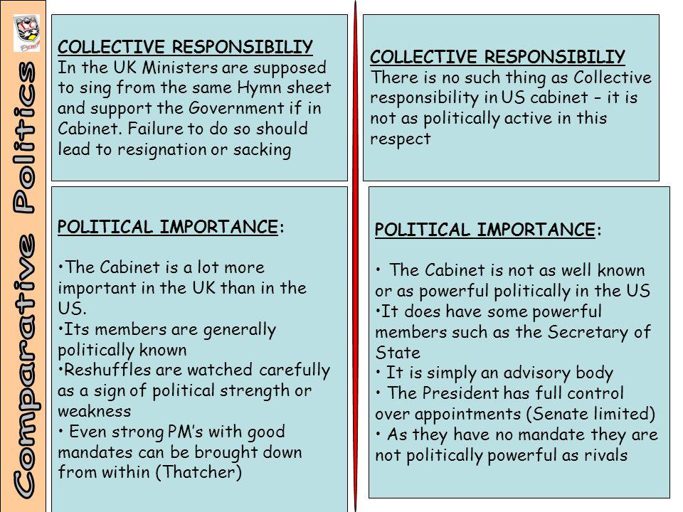 5 Comparative Politics COLLECTIVE RESPONSIBILIY COLLECTIVE RESPONSIBILIY