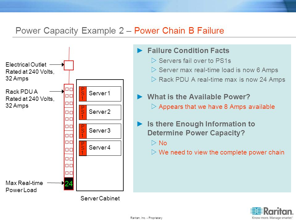 Power Capacity Example 2 – Power Chain B Failure
