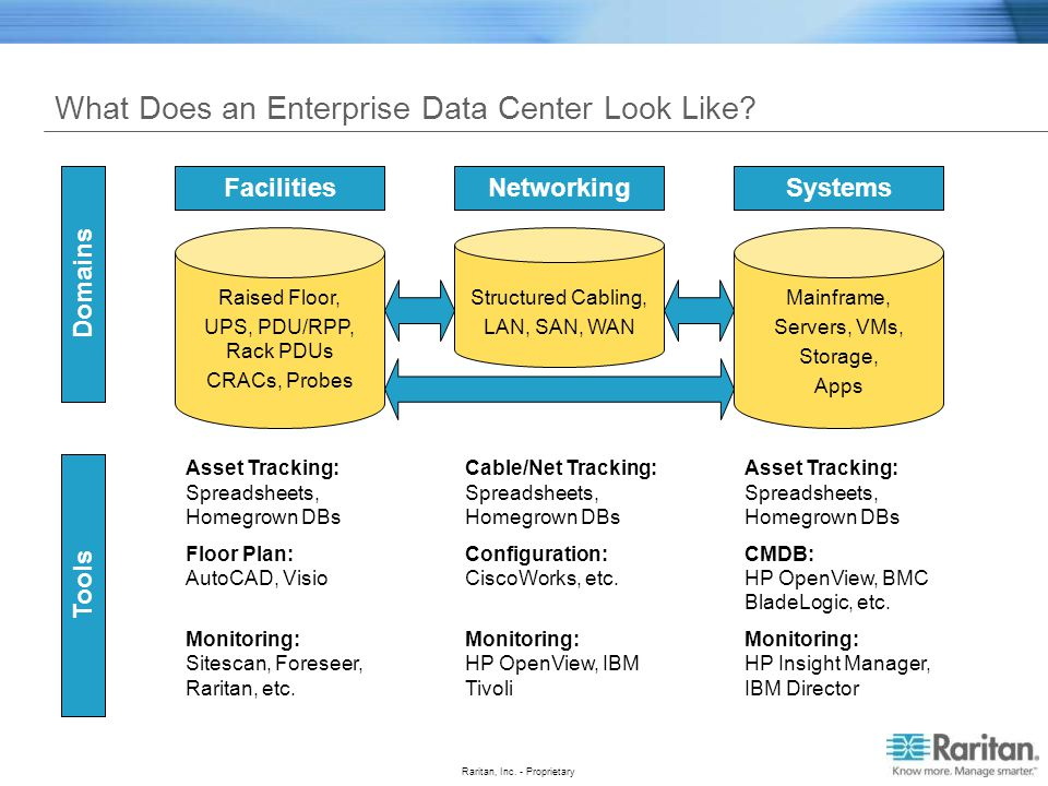 What Does an Enterprise Data Center Look Like