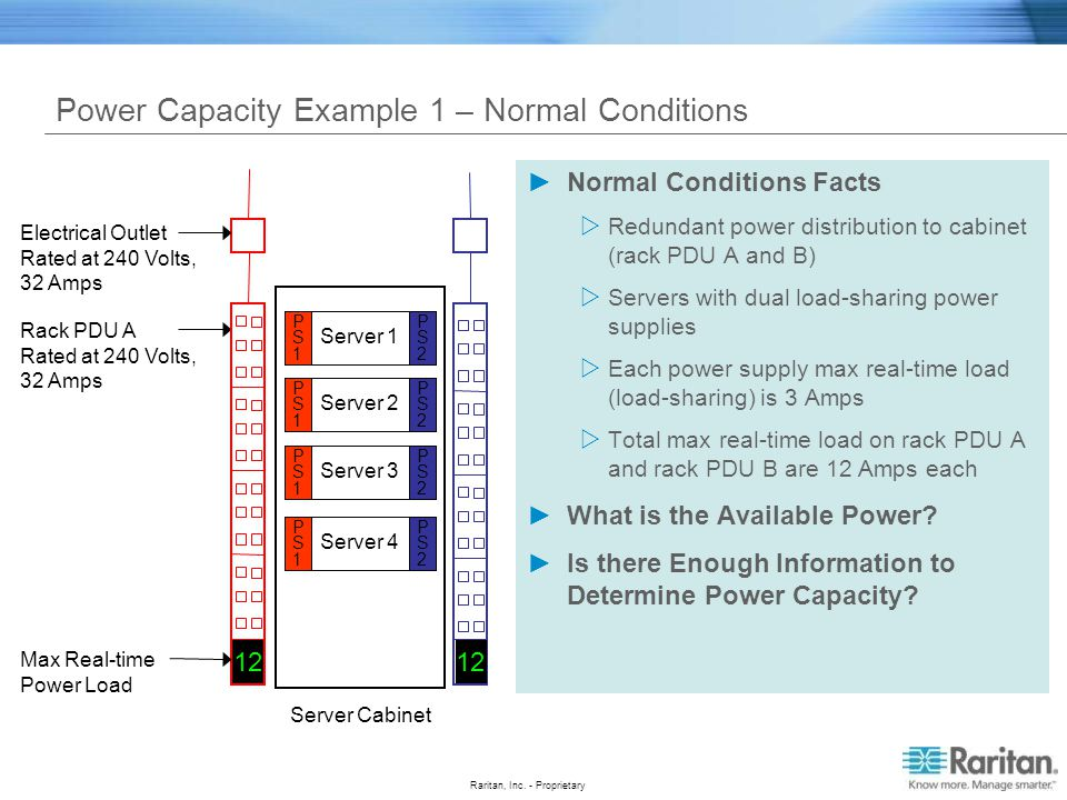 Power Capacity Example 1 – Normal Conditions