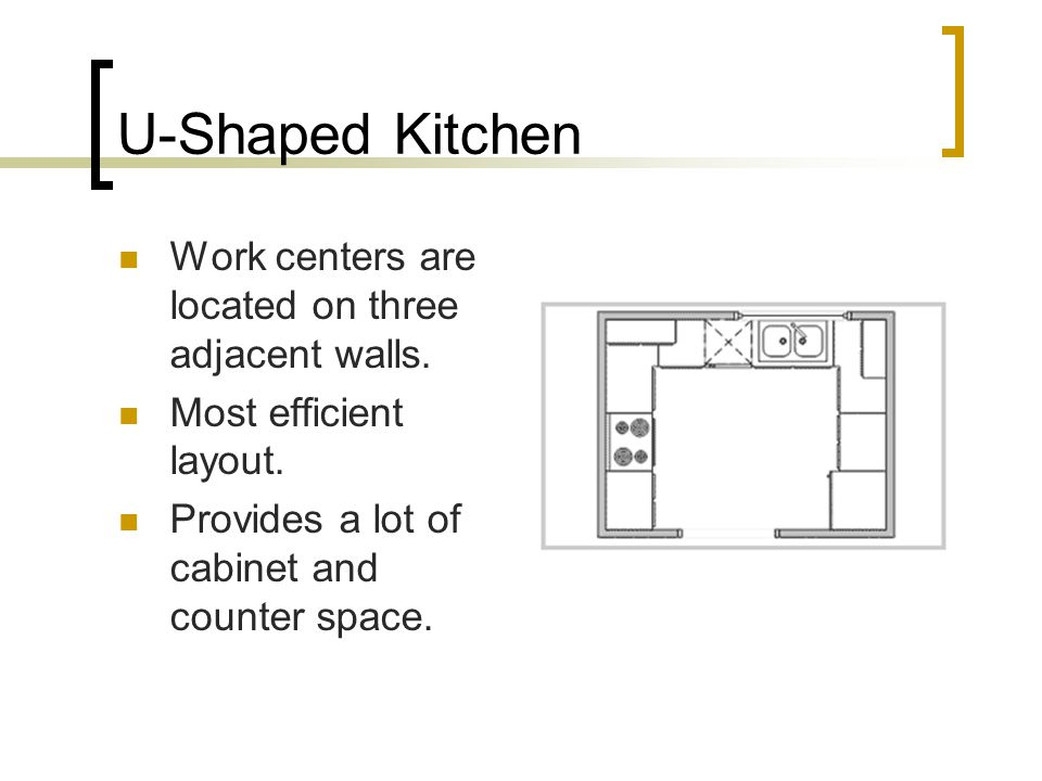 U-Shaped Kitchen Work centers are located on three adjacent walls.