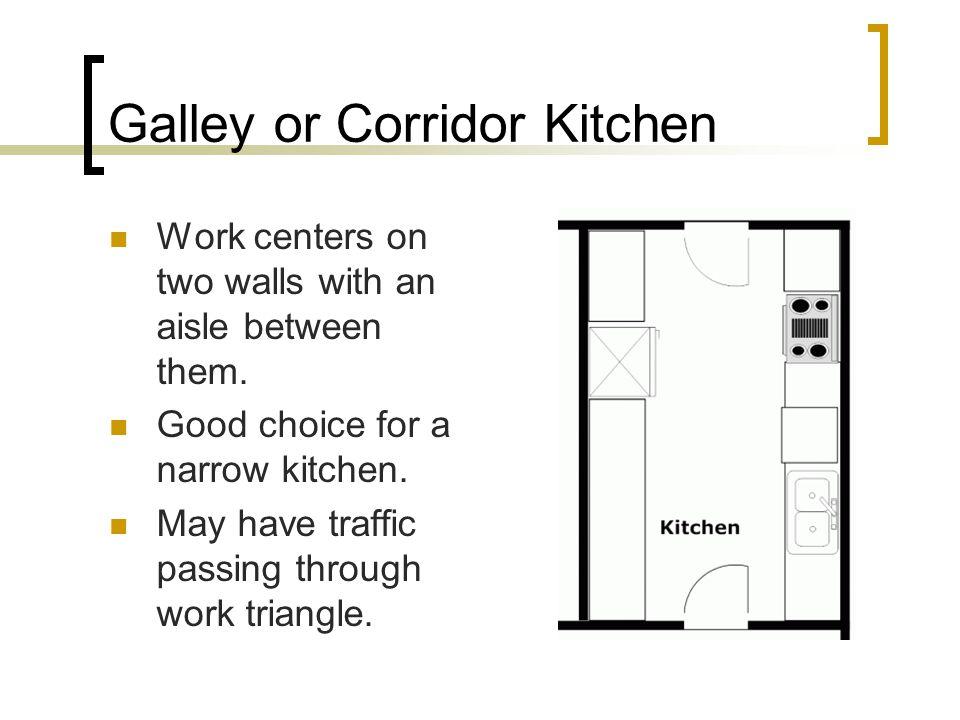 Galley or Corridor Kitchen