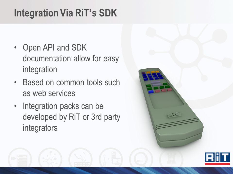Integration Via RiT's SDK