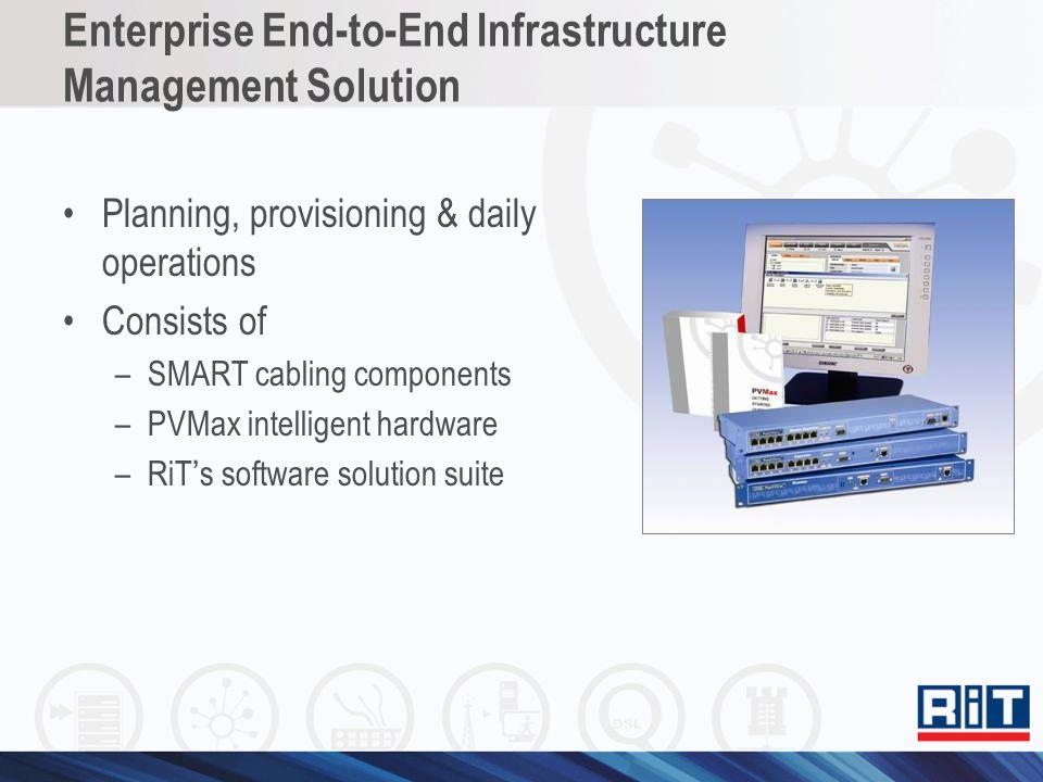 Enterprise End-to-End Infrastructure Management Solution