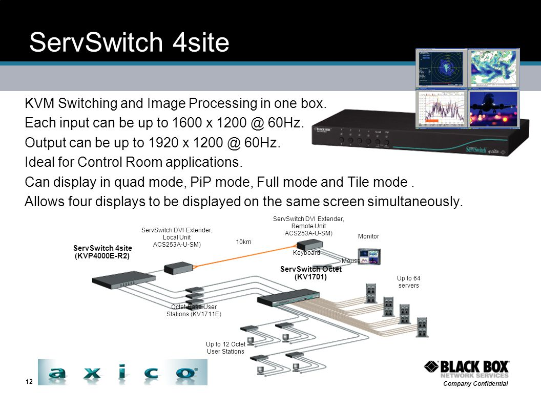 ServSwitch 4site KVM Switching and Image Processing in one box.