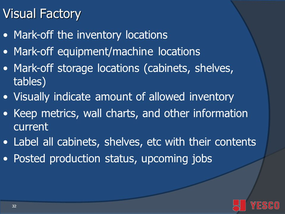 Visual Factory Mark-off the inventory locations