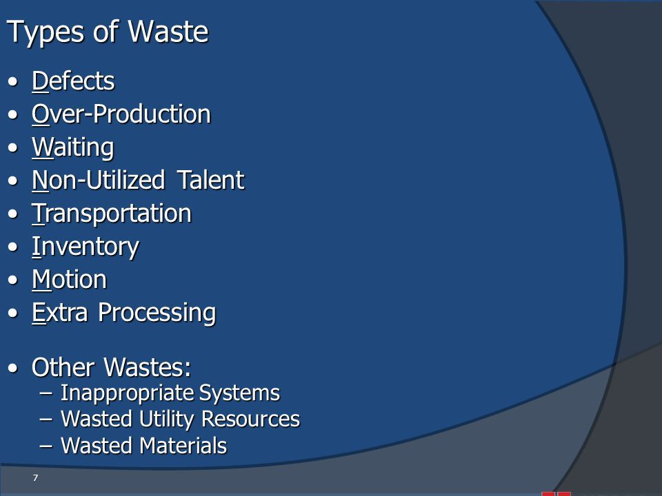 Types of Waste Defects Over-Production Waiting Non-Utilized Talent