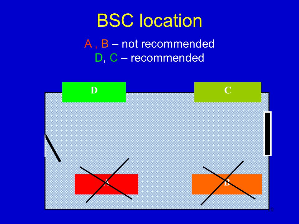 BSC location A , B – not recommended D, C – recommended D C A B