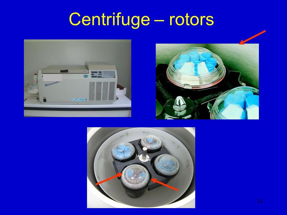 Centrifuge – rotors