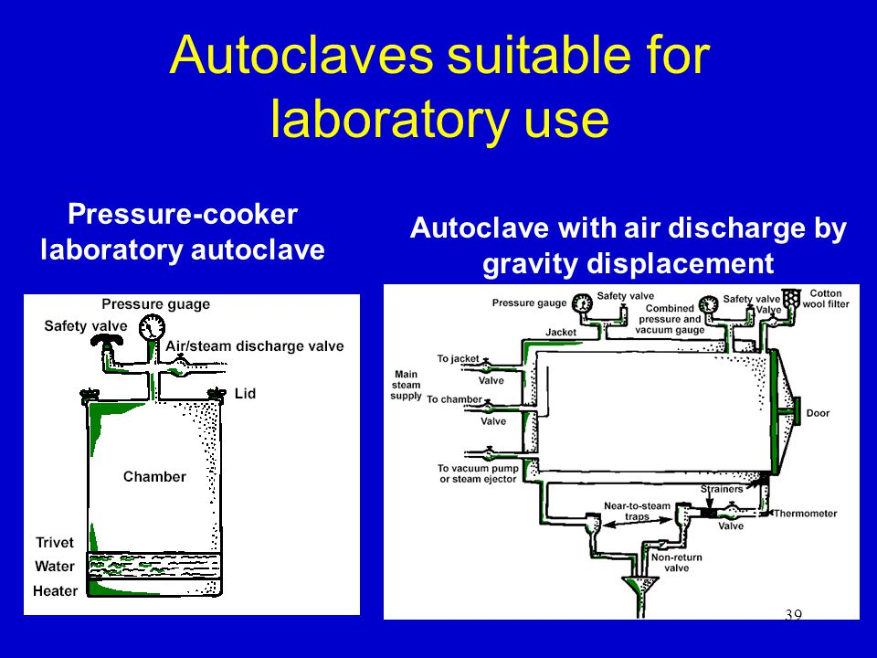 Autoclaves suitable for laboratory use