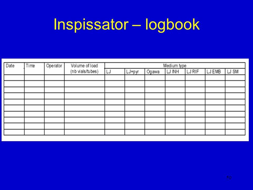 Inspissator – logbook