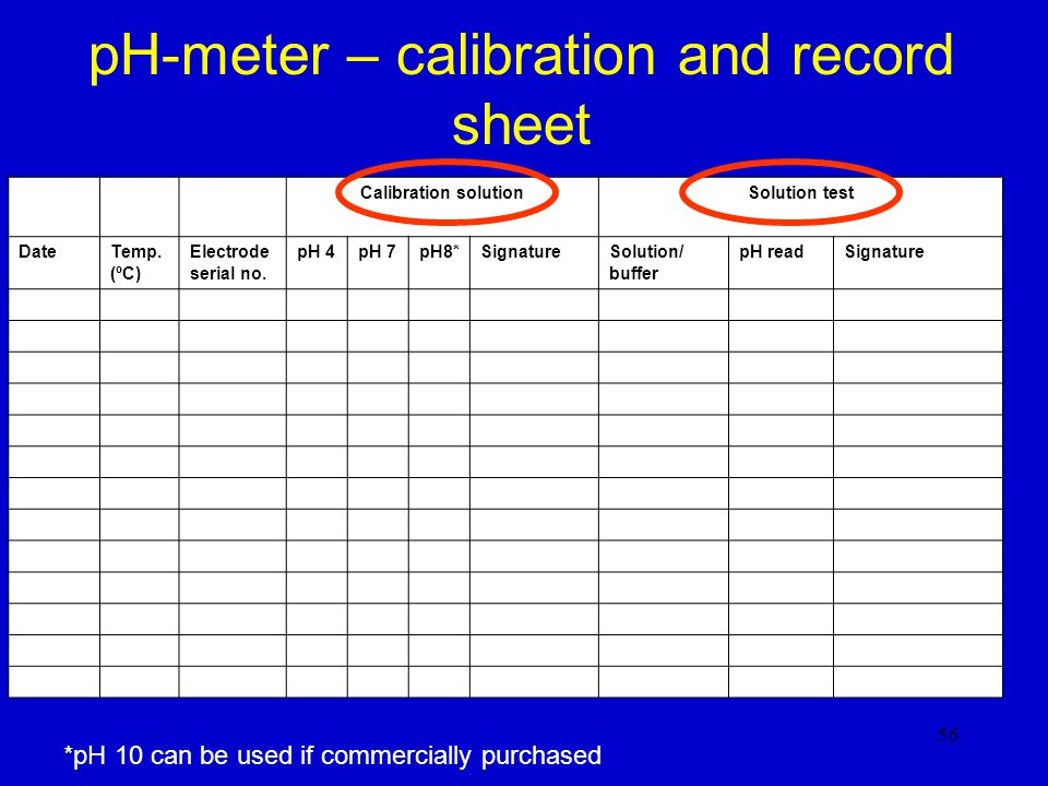 pH-meter – calibration and record sheet
