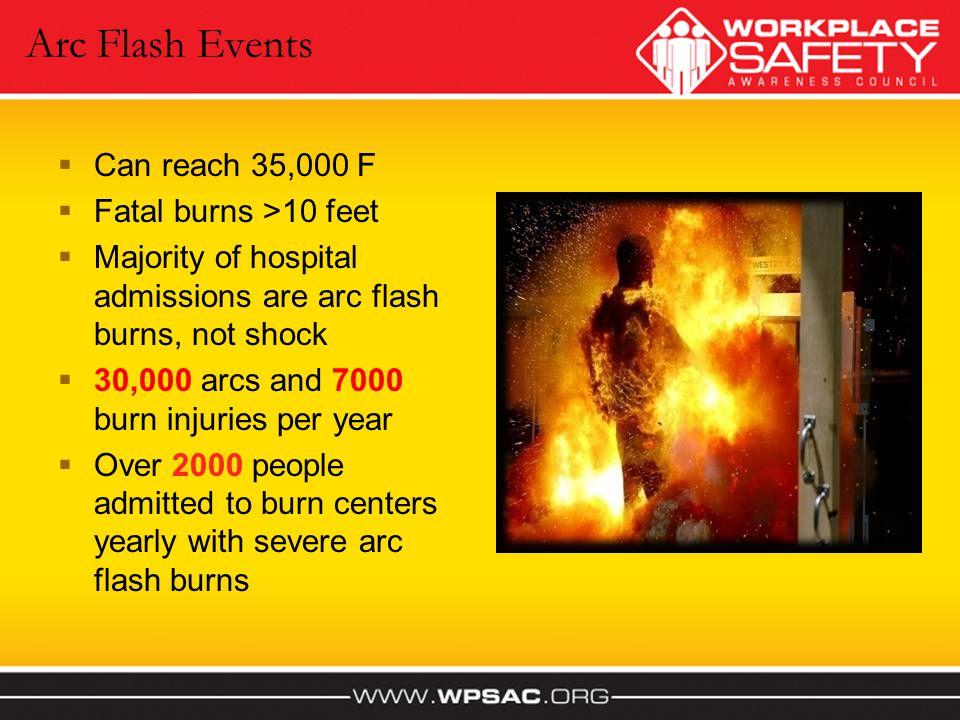 Arc Flash Events Can reach 35,000 F Fatal burns >10 feet