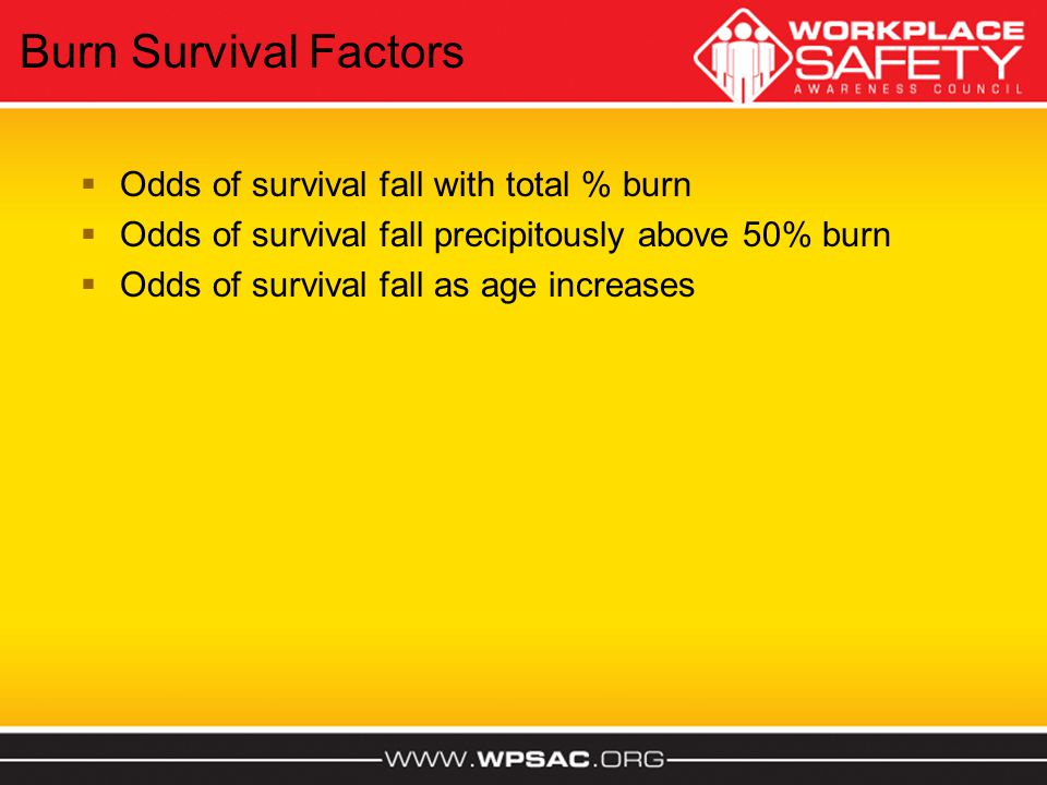Burn Survival Factors Odds of survival fall with total % burn
