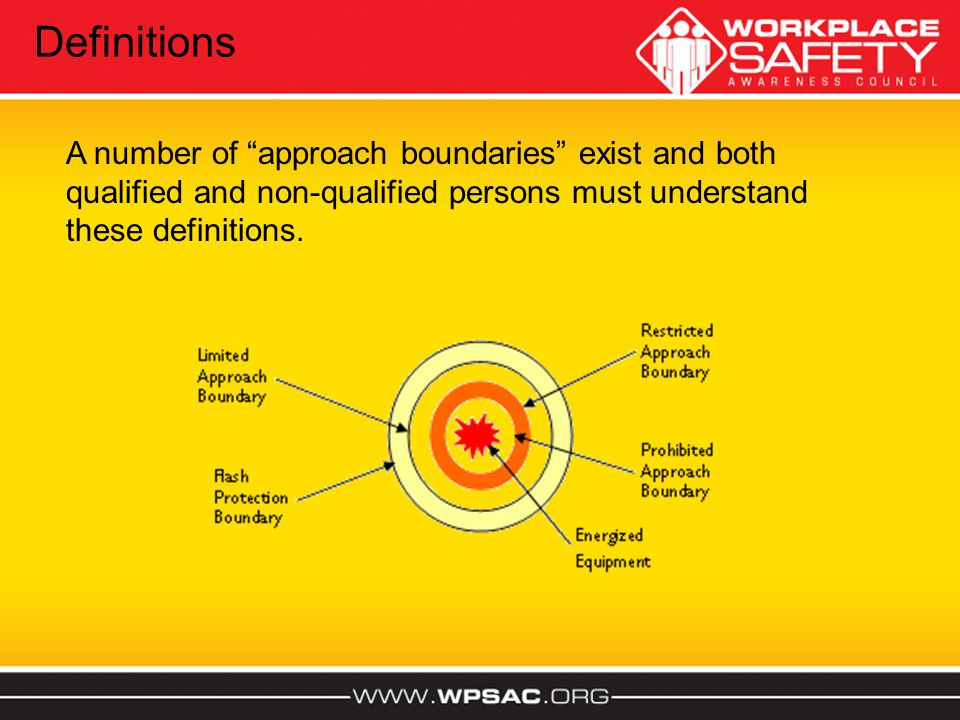 Definitions A number of approach boundaries exist and both qualified and non-qualified persons must understand these definitions.