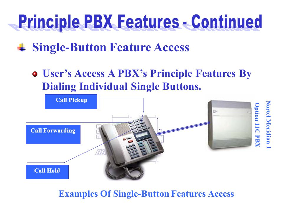 Examples Of Single-Button Features Access