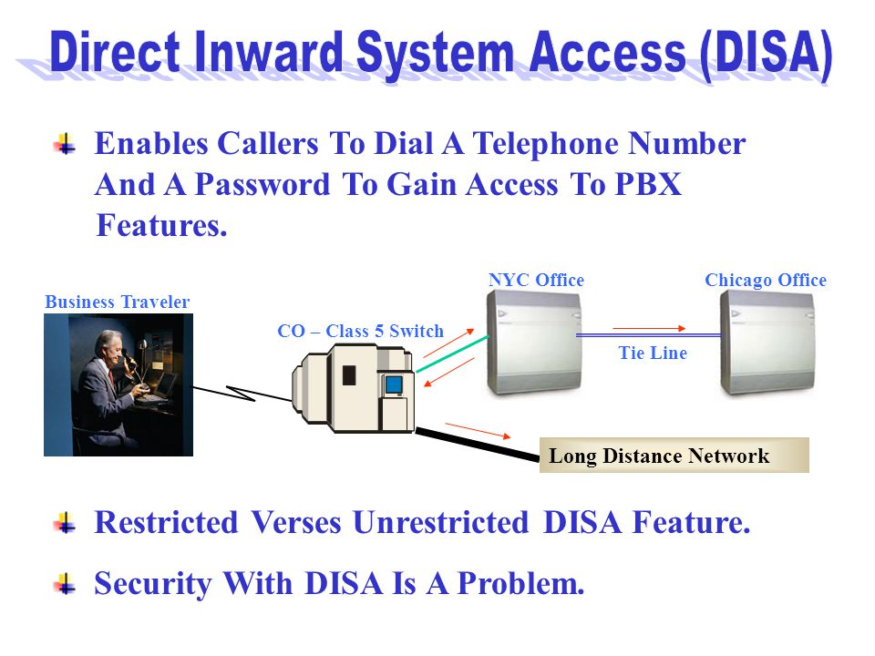 Direct Inward System Access (DISA)