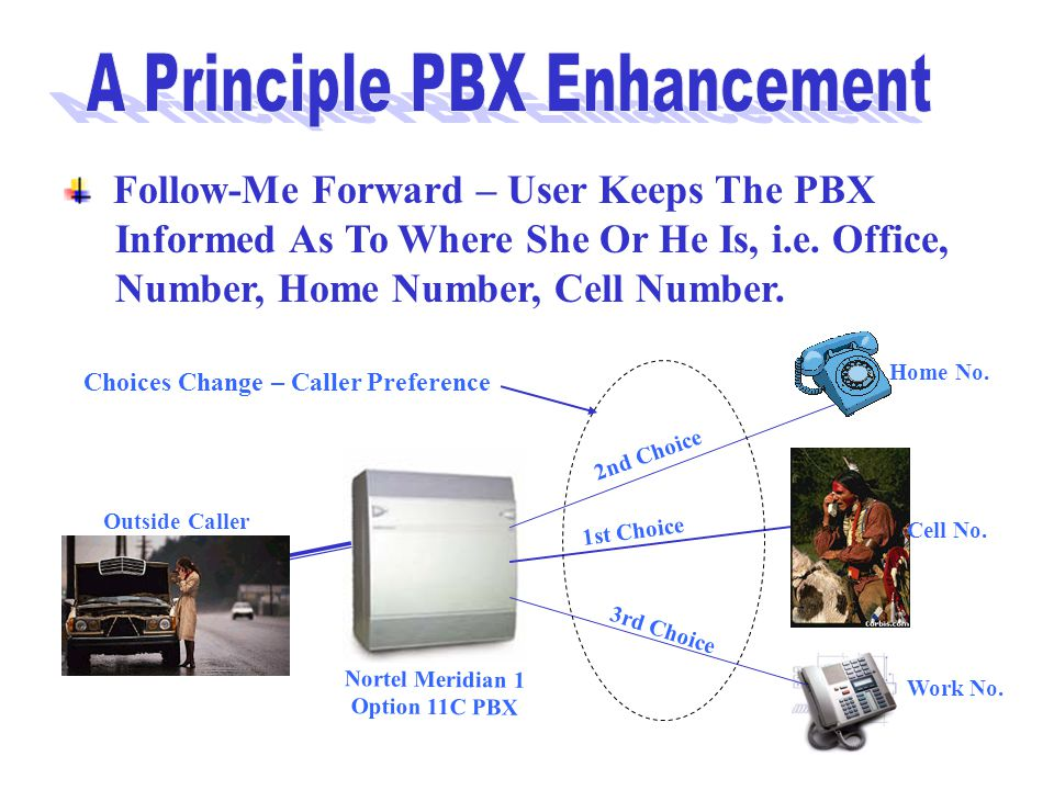 A Principle PBX Enhancement