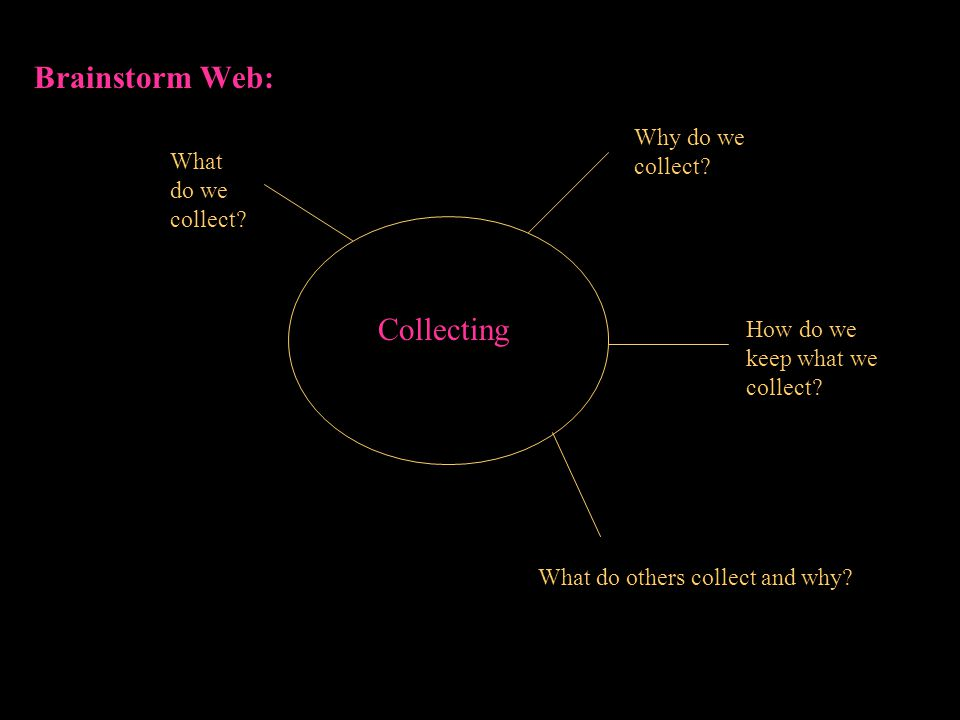Brainstorm Web: Collecting Why do we collect What do we collect