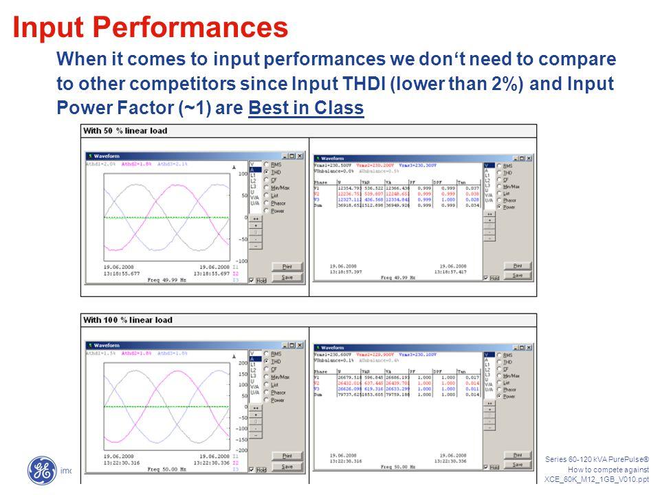 Input Performances