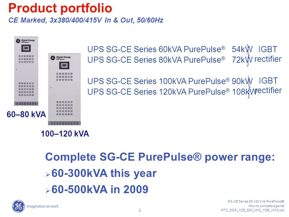 Product portfolio CE Marked, 3x380/400/415V In & Out, 50/60Hz