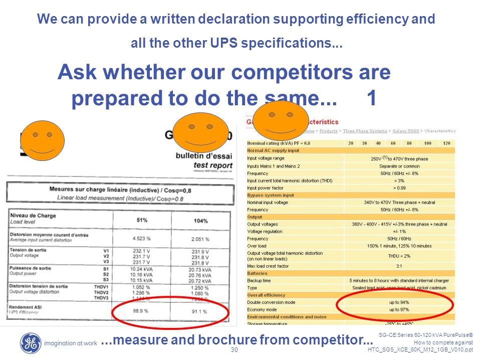 Ask whether our competitors are prepared to do the same... 1