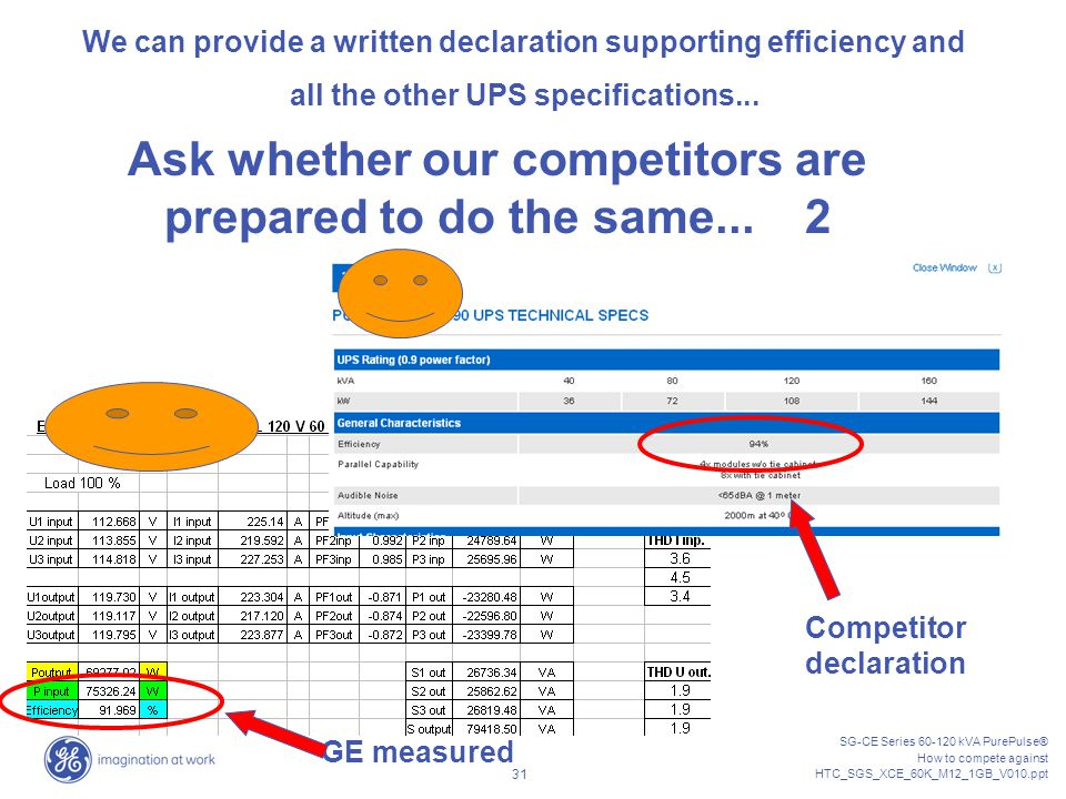 Ask whether our competitors are prepared to do the same... 2