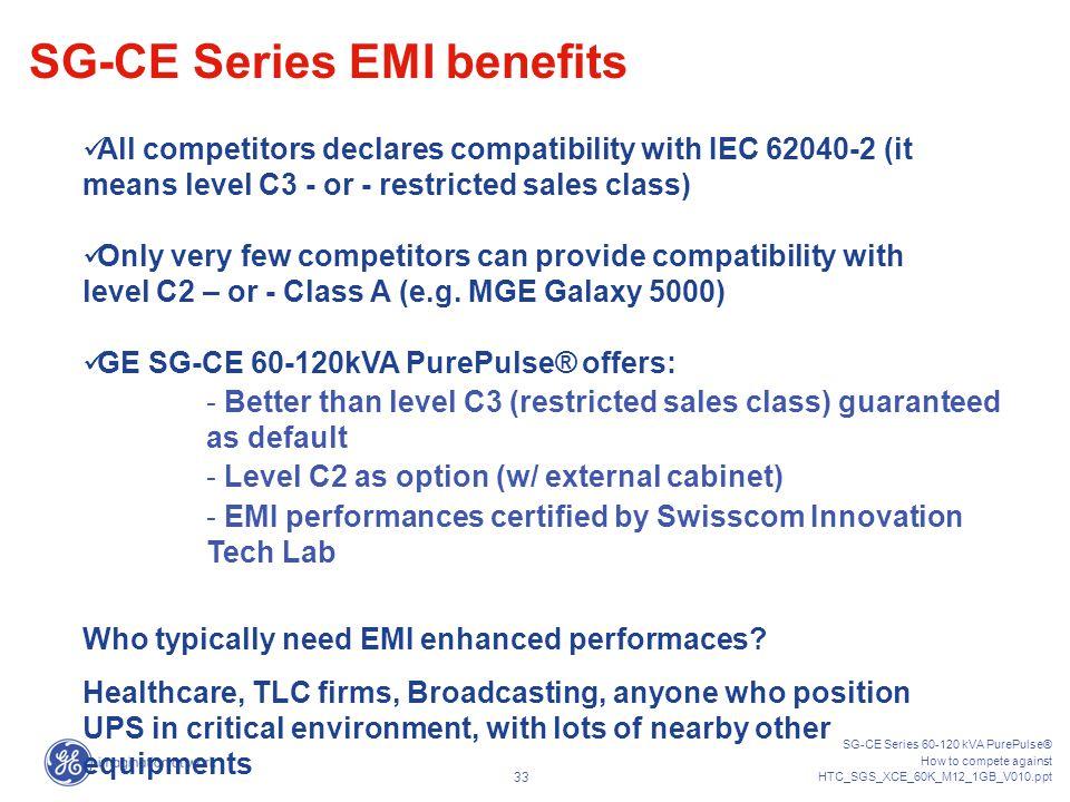 SG-CE Series EMI benefits