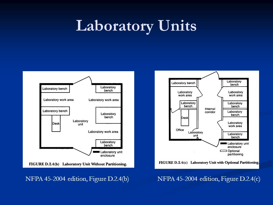 Laboratory Units NFPA 45-2004 edition, Figure D.2.4(b)
