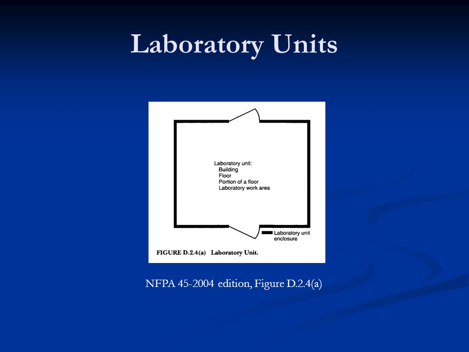 Laboratory Units NFPA 45-2004 edition, Figure D.2.4(a)