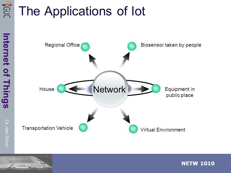 The Applications of Iot