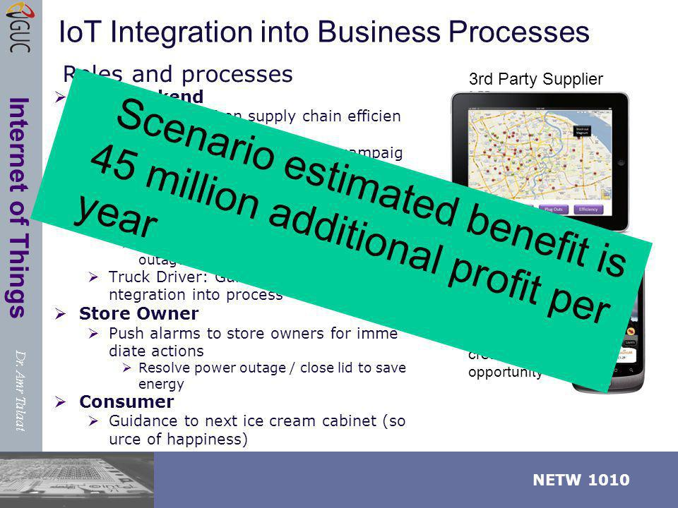 IoT Integration into Business Processes