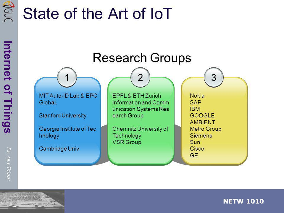 State of the Art of IoT Research Groups 1 2 3