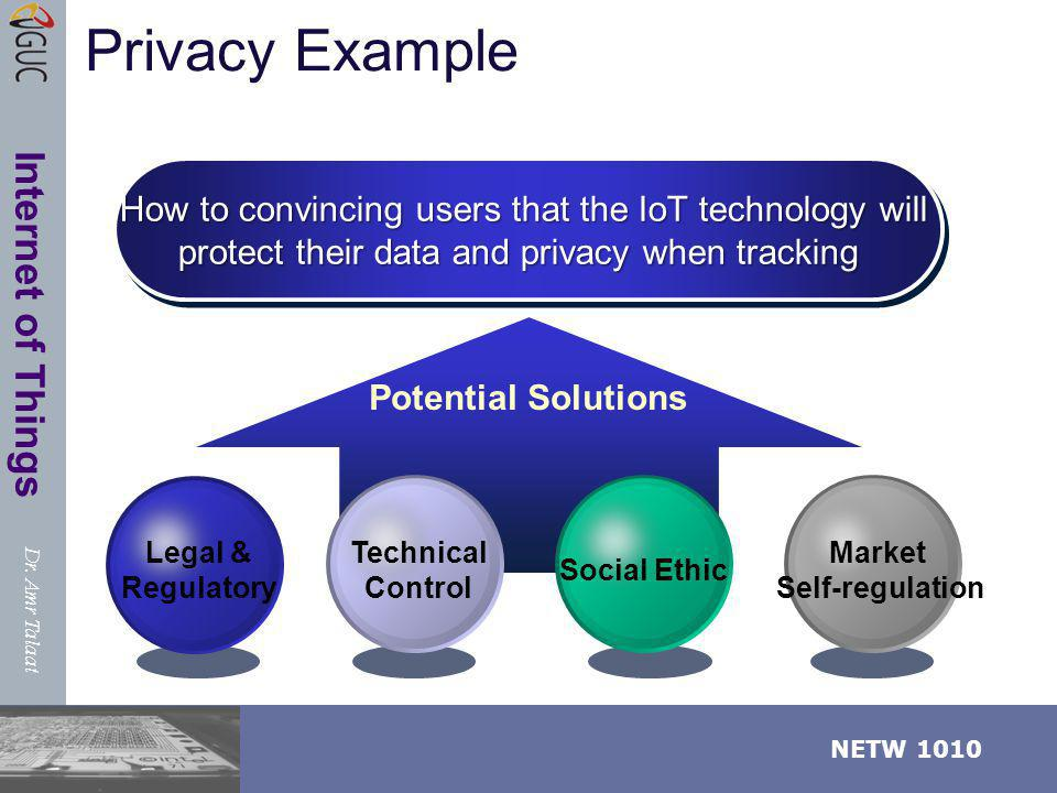 Privacy Example How to convincing users that the IoT technology will