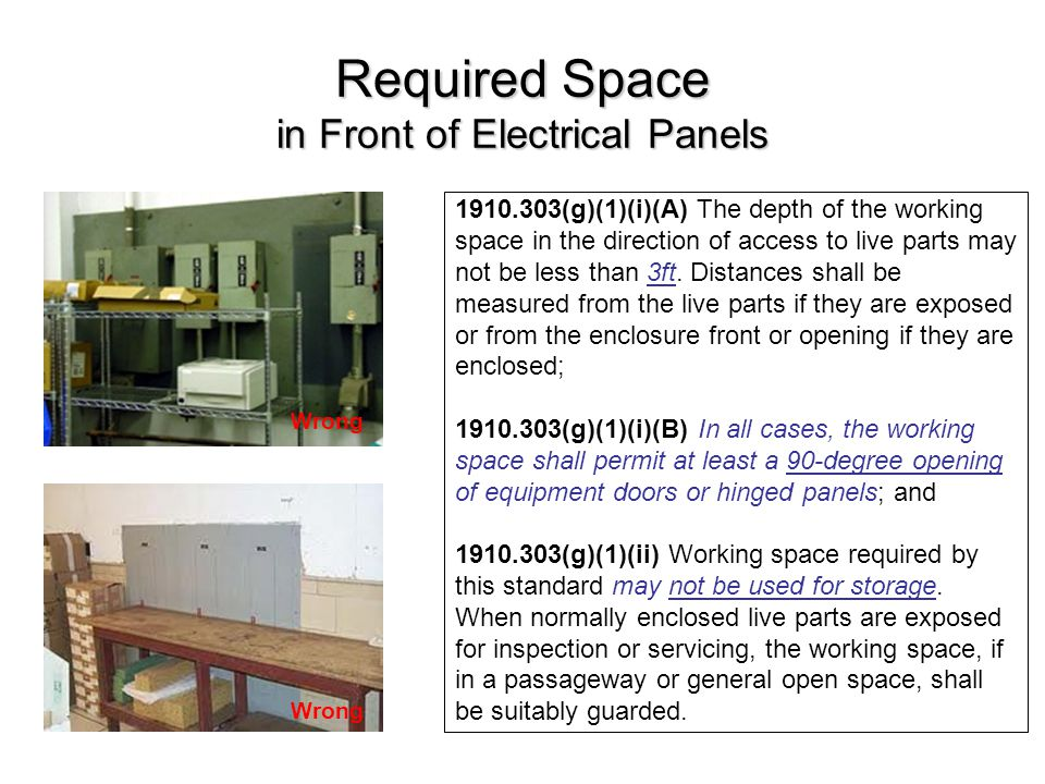 Required Space in Front of Electrical Panels
