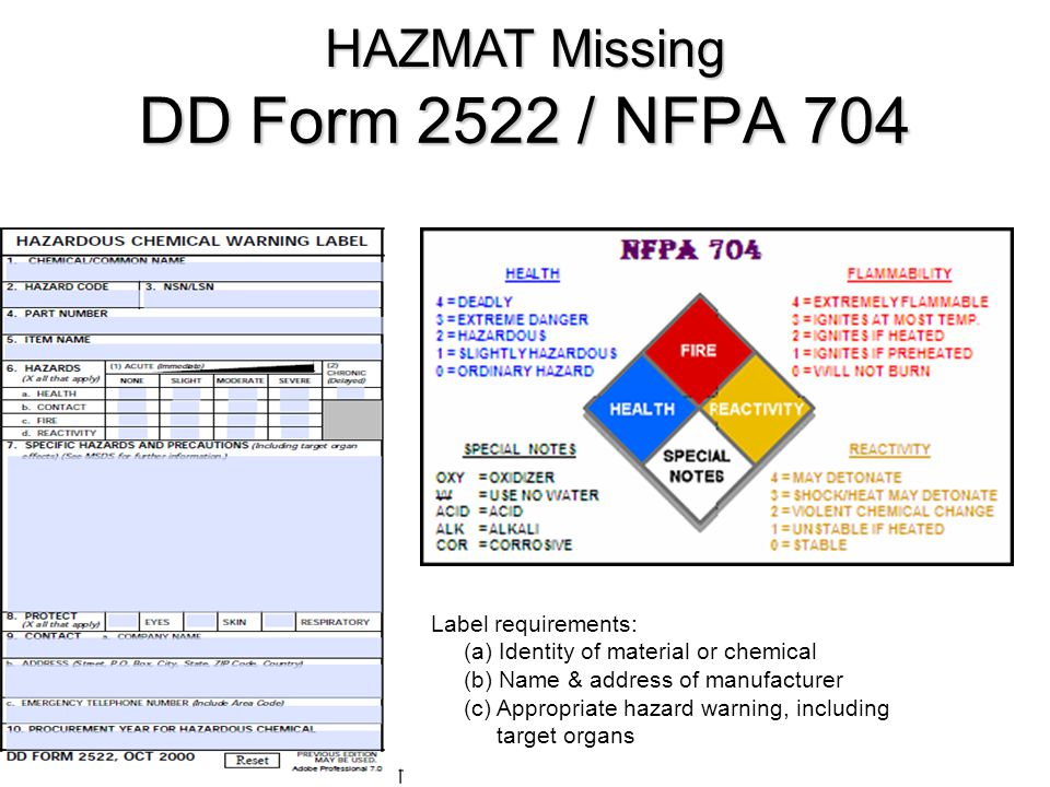 DD Form 2522 / NFPA 704 HAZMAT Missing Label requirements: