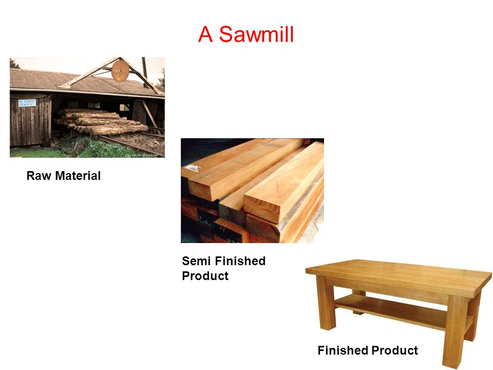 A Sawmill Raw Material Semi Finished Product Finished Product