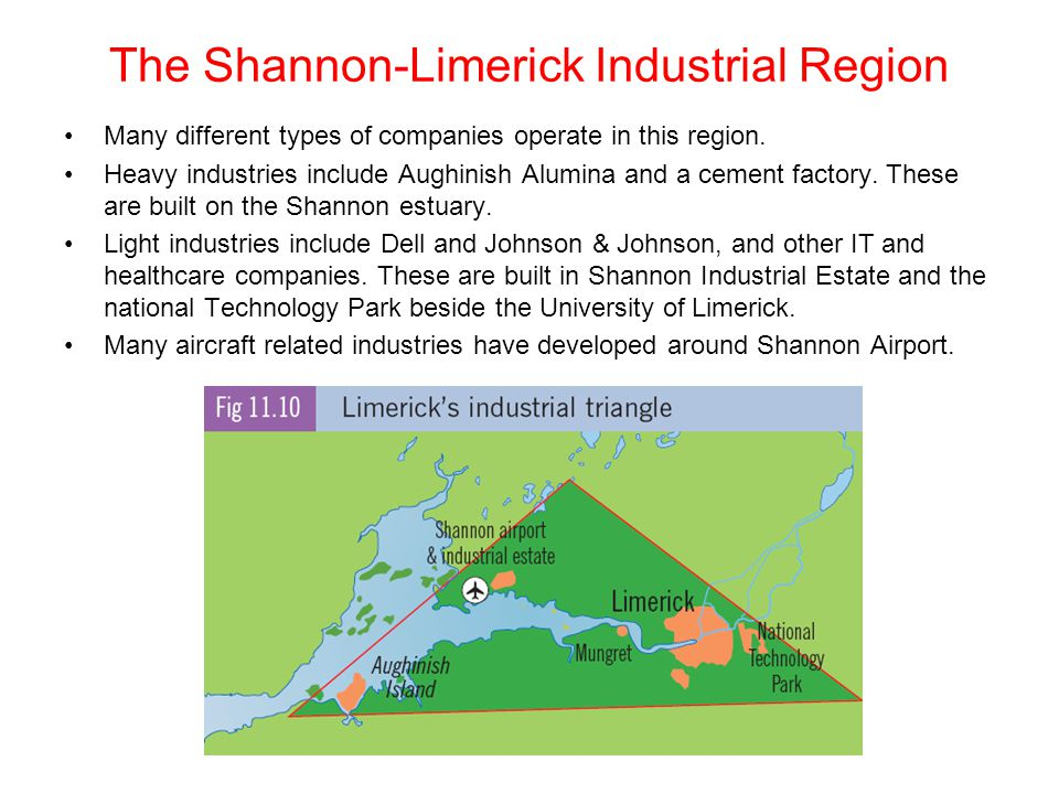 The Shannon-Limerick Industrial Region