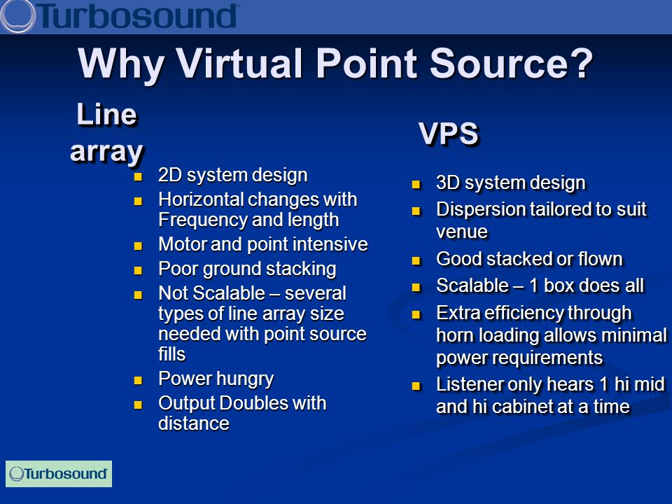 Why Virtual Point Source