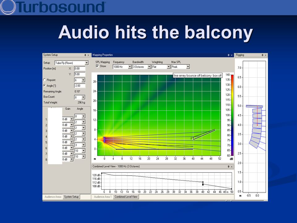 Audio hits the balcony