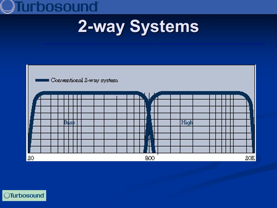 2-way Systems