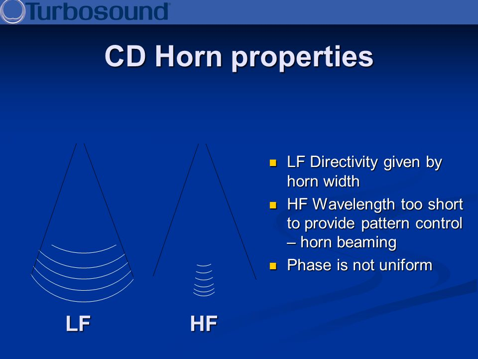 CD Horn properties LF HF LF Directivity given by horn width