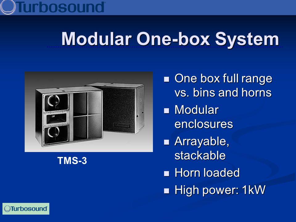 Modular One-box System