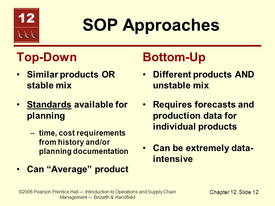 SOP Approaches Top-Down Bottom-Up Similar products OR stable mix