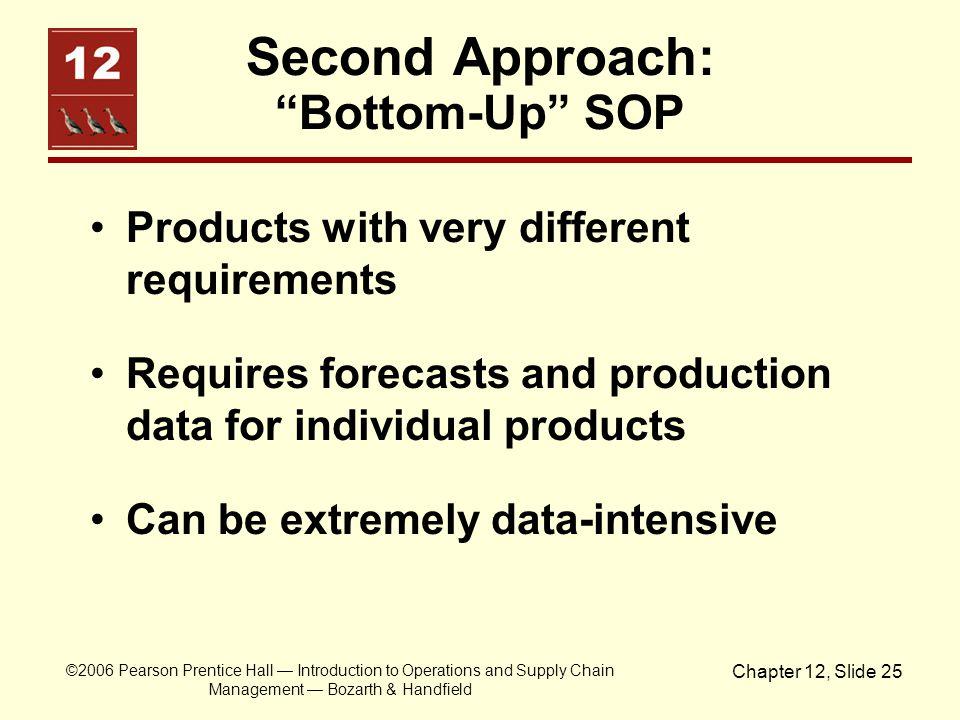 Second Approach: Bottom-Up SOP